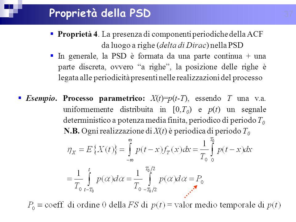 37 Proprietà 4. La presenza di componenti periodiche della ACF da luogo a righe (delta di Dirac) nella PSD In generale, la PSD è formata da una parte