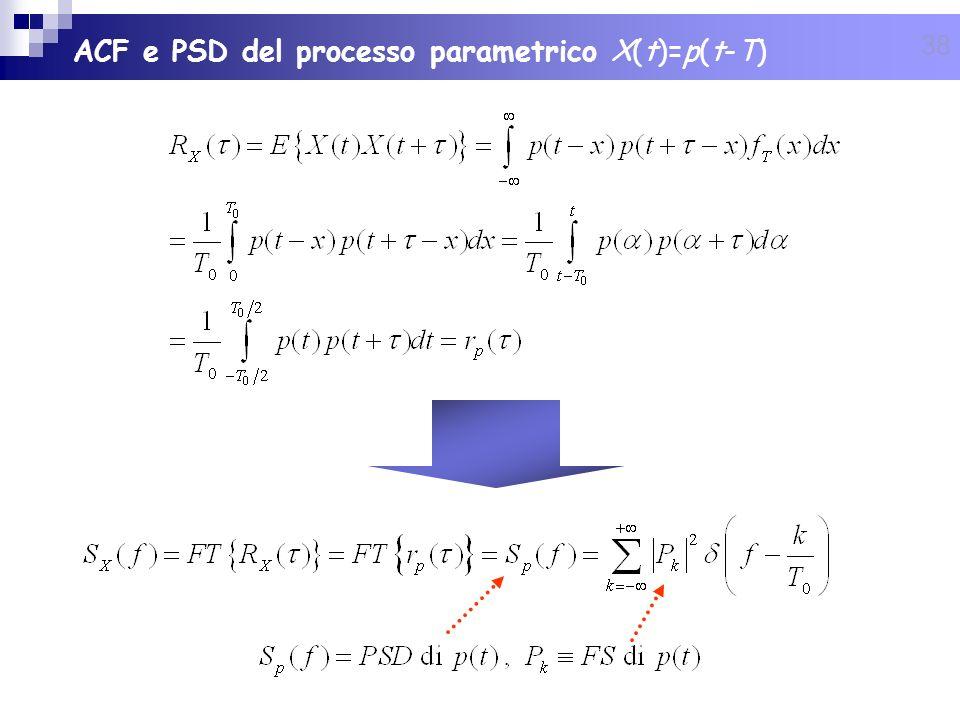 38 ACF e PSD del processo parametrico X(t)=p(t-T)