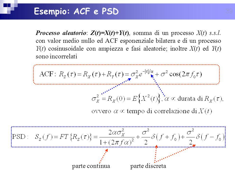 39 Processo aleatorio: Z(t)=X(t)+Y(t), somma di un processo X(t) s.s.l. con valor medio nullo ed ACF esponenziale bilatera e di un processo Y(t) cosin