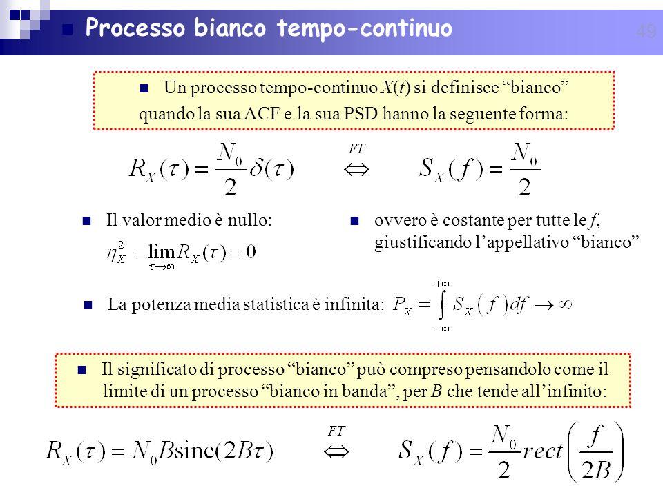 49 Processo bianco tempo-continuo Il significato di processo bianco può compreso pensandolo come il limite di un processo bianco in banda, per B che t