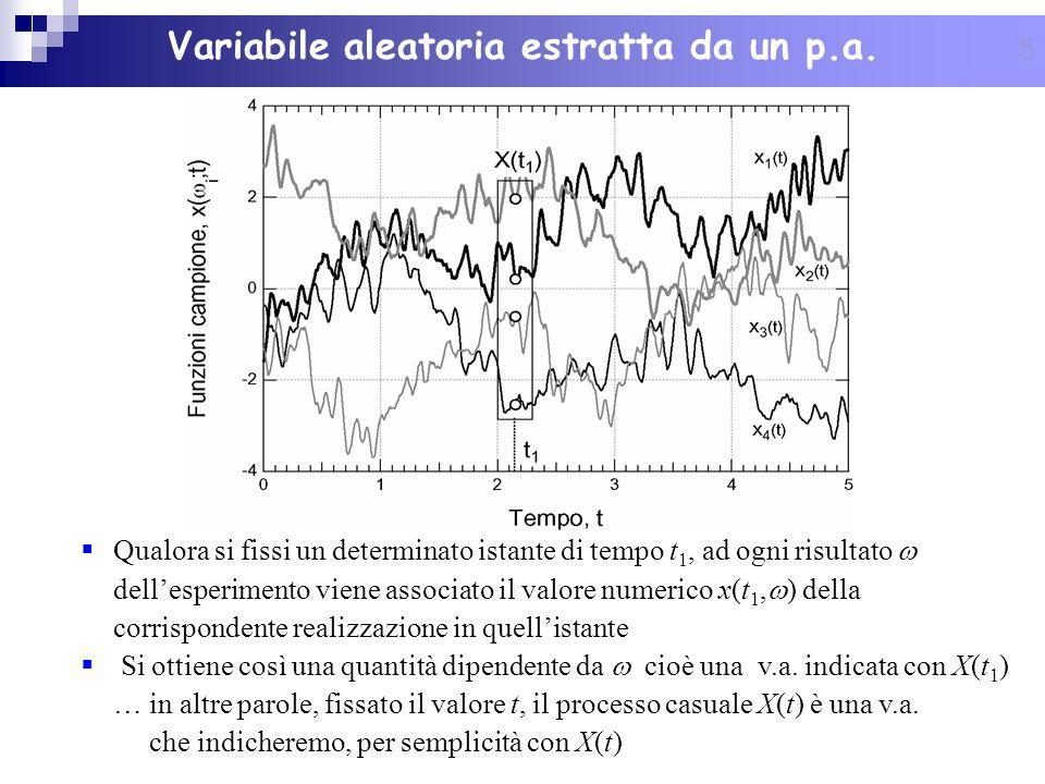 5 Variabile aleatoria estratta da un p.a. Qualora si fissi un determinato istante di tempo t 1, ad ogni risultato dellesperimento viene associato il v