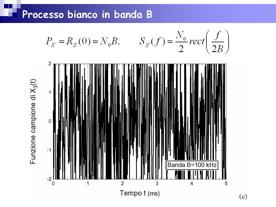 52 Processo bianco in banda B