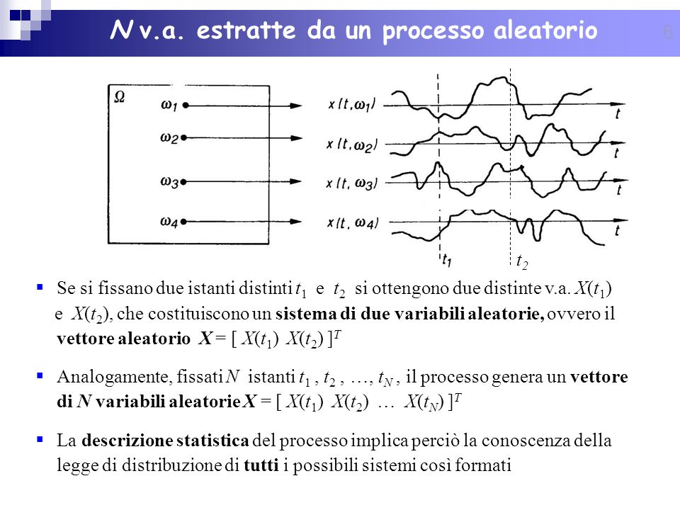 7 Riassumendo X(t, ), semplificato in X(t), può rappresentare: un insieme di funzioni delle variabili t ed (processo aleatorio) una funzione deterministica della variabile t detta funzione campione del processo ( fissato, t variabile) una variabile casuale indicata con X(t) (t fissato, variabile un numero reale (t e fissati In molte applicazioni i risultati dellesperimento sono già delle forme donda; in tal caso non vi è più distinzione tra risultato e funzione campione assegnatagli Esempi: misura della tensione di rumore, segnale musicale/video trasmesso, segnale dati alluscita di un PC Siano X(t) ed Y(t) due p.a., essi sono uguali [ e scriveremo X(t) = Y(t) ] se e solo se in corrispondenza degli stessi risultati dello stesso esperimento vengono associate identiche funzioni del tempo Definizione di processo aleatorio