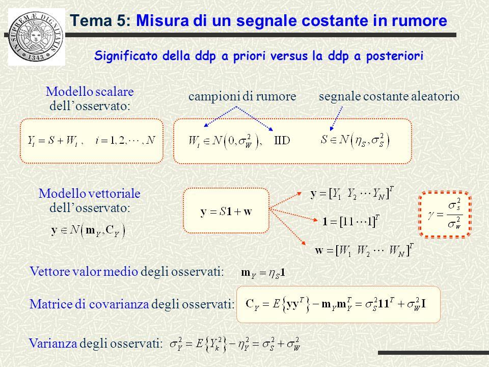 Curve di prestazioni degli algoritmi di misura - Ripetere la simulazione per un numero di campioni N variabile da 2 a 50, con 1000 realizzazioni, per, quindi valutare e visualizzare la potenza media degli errori P di entrambi gli algoritmi al variare di N [istruzioni utili: randn, repmat, for, mean, std, plot ] - Ripetere la simulazione per variabile, per ; valutare e visualizzare la potenza media degli errori P di entrambi gli algoritmi al variare di [istruzioni utili: randn, repmat, for, mean, std, plot ]