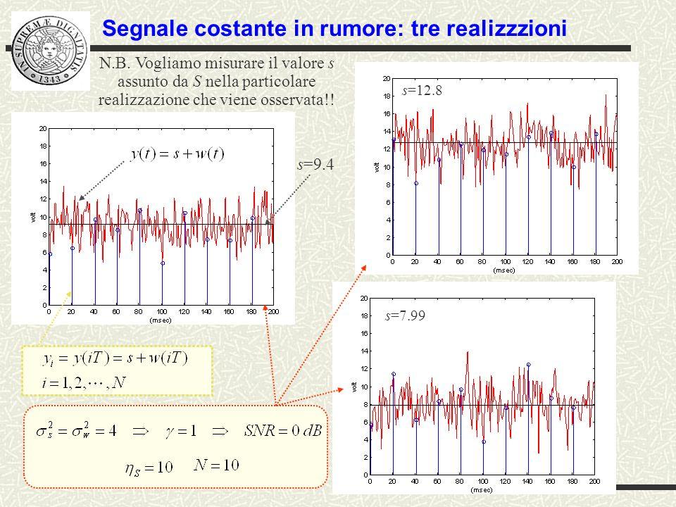 % Grafico di una realizzazione del segnale osservato % tempo-continuo e tempo-discreto clc clear N=10; % numero di campioni prelevati sc=20; % fattore di sovracampionamento per simulare il tempo continuo etas=10 % valor medio del segnale costante sig2s=4 % varianza del segnale costante sig2w=4 % varianza del rumore s=randn(1,1)*sqrt(sig2s)+etas; % genera un valore di S con ddp Gaussiana wtc=randn(N*sc,1)*sqrt(sig2w); % genera il rumore tempo continuo con ddp Gaussiana ytc=s+wtc; % calcola il segnale tempo continuo totale y=ytc(1:sc:N*sc); % estrae gli N campioni osservati plot(ytc, r ) % traccia il grafico del segnale totale tempo-continuo xlabel( (msec) ) % scala temporale – esemplificativa - %(tempo di campionamento= sc msec) ylabel( volt ) axis([0 N*sc etas-5*sqrt(sig2s) etas+5*sqrt(sig2s)]) hold on; plot([0 N*sc],[s s], k ) % traccia il grafico del livello costante; hold on; stem([1:sc:N*sc],y) % traccia i campioni osservati segncost_realiz.m File.m: segncost_realiz.m