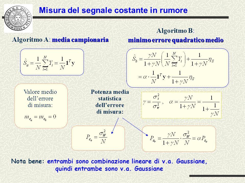 stimesegncost_gamma.m File.m: stimesegncost_gamma.m % Calcolo della media e della varianza dellerrore dei due algoritmi al variare del rapporto gamma clc clear N=2; % numero di campioni ne=10000; % numero di esperimenti (prove) Monte Carlo etas=10 % valor medio del segnale costante sig2si=1 % varianza iniziale del segnale costante sig2w=4 % varianza del rumore for indice=1:20, % per rapporto gamma variabile: sig2s=sig2si*indice; g=sig2s/sig2w; % gamma s=randn(1,ne)*sqrt(sig2s)+etas; % genera ne valori di segnale costante con d.d.p.