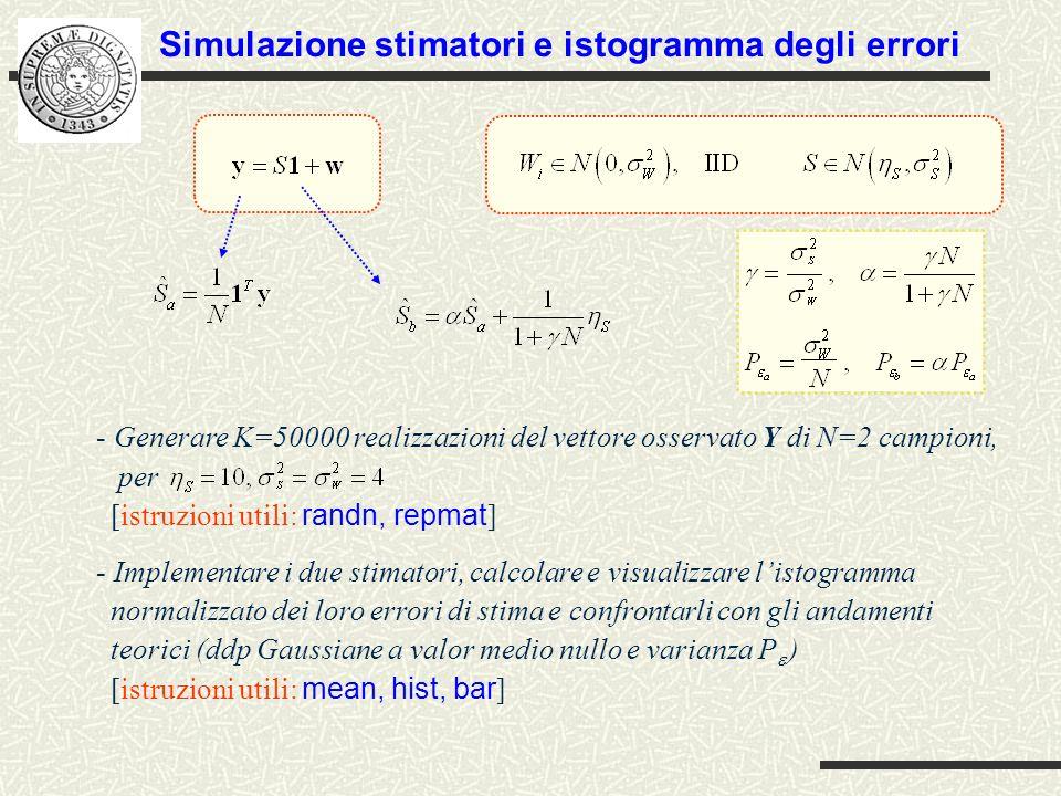 Istogrammi (normalizzati) degli errori K=50000 realizzazioni