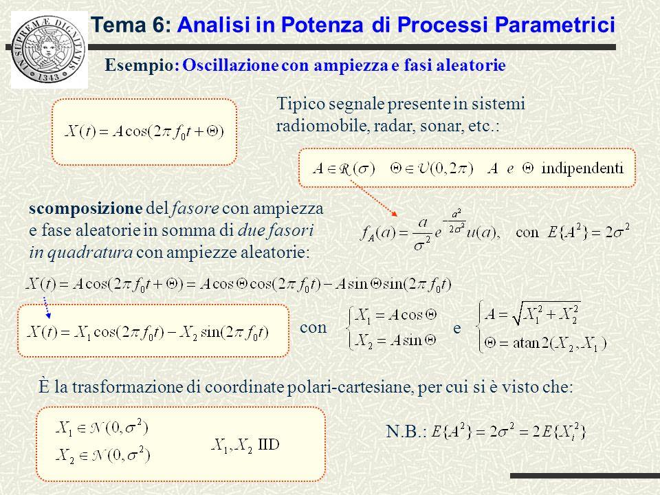 Esempio: Oscillazione con ampiezza e fasi aleatorie Tipico segnale presente in sistemi radiomobile, radar, sonar, etc.: scomposizione del fasore con ampiezza e fase aleatorie in somma di due fasori in quadratura con ampiezze aleatorie: con e È la trasformazione di coordinate polari-cartesiane, per cui si è visto che: N.B.: Tema 6: Analisi in Potenza di Processi Parametrici