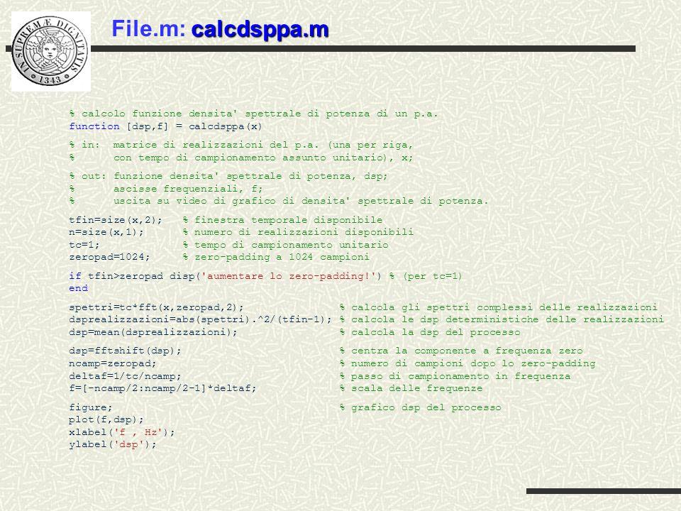 calcdsppa.m File.m: calcdsppa.m % calcolo funzione densita spettrale di potenza di un p.a.