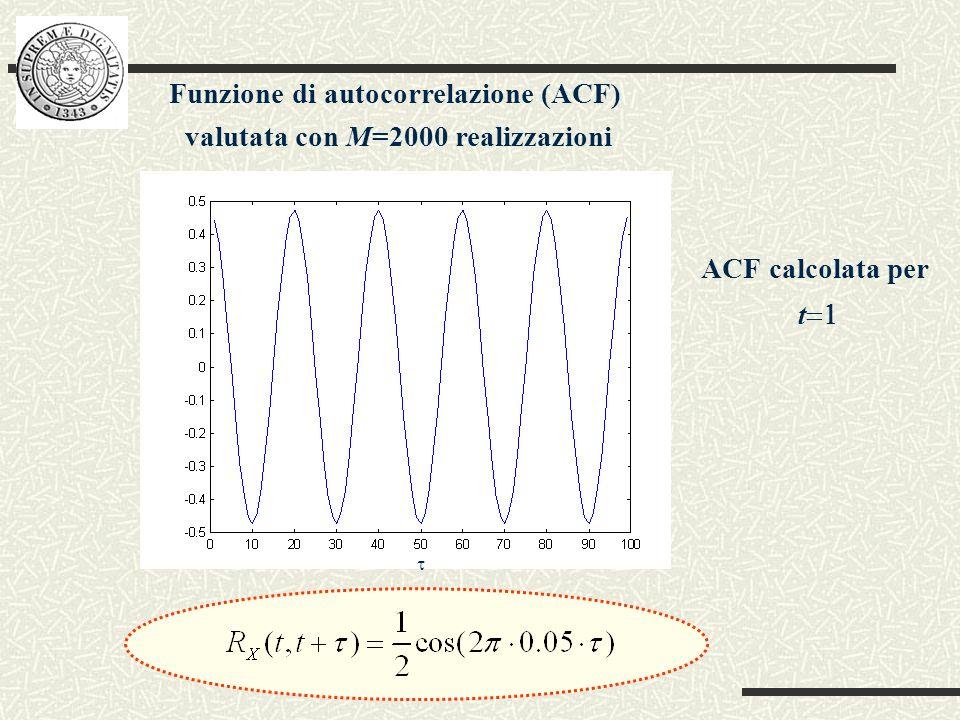 Funzione di autocorrelazione (ACF) valutata con M=2000 realizzazioni ACF calcolata per t