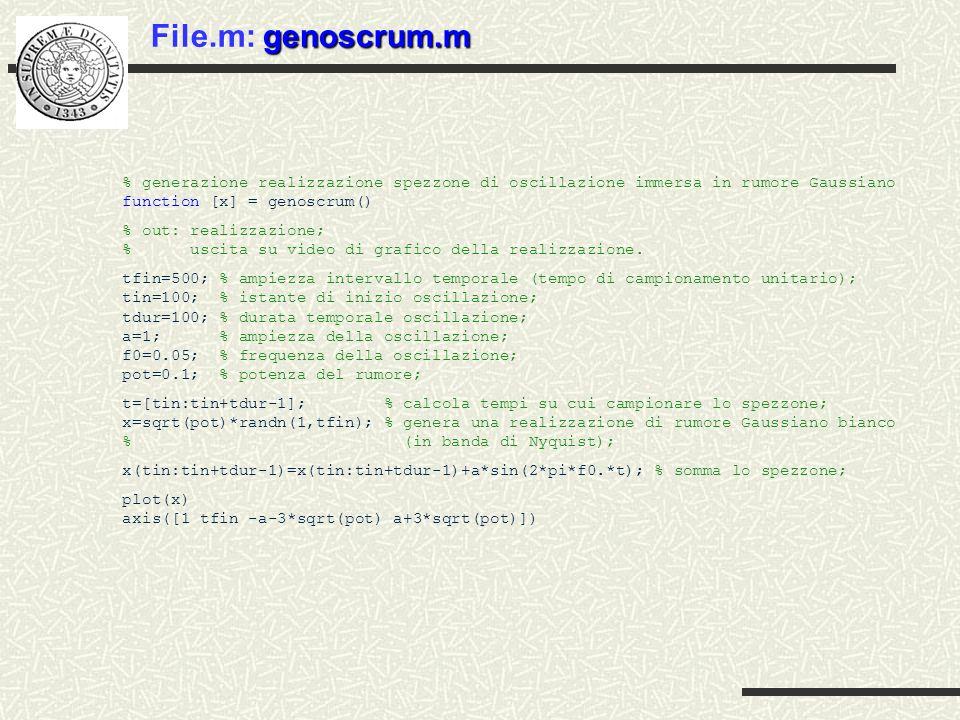 % generazione realizzazione spezzone di oscillazione immersa in rumore Gaussiano function [x] = genoscrum() % out: realizzazione; % uscita su video di grafico della realizzazione.