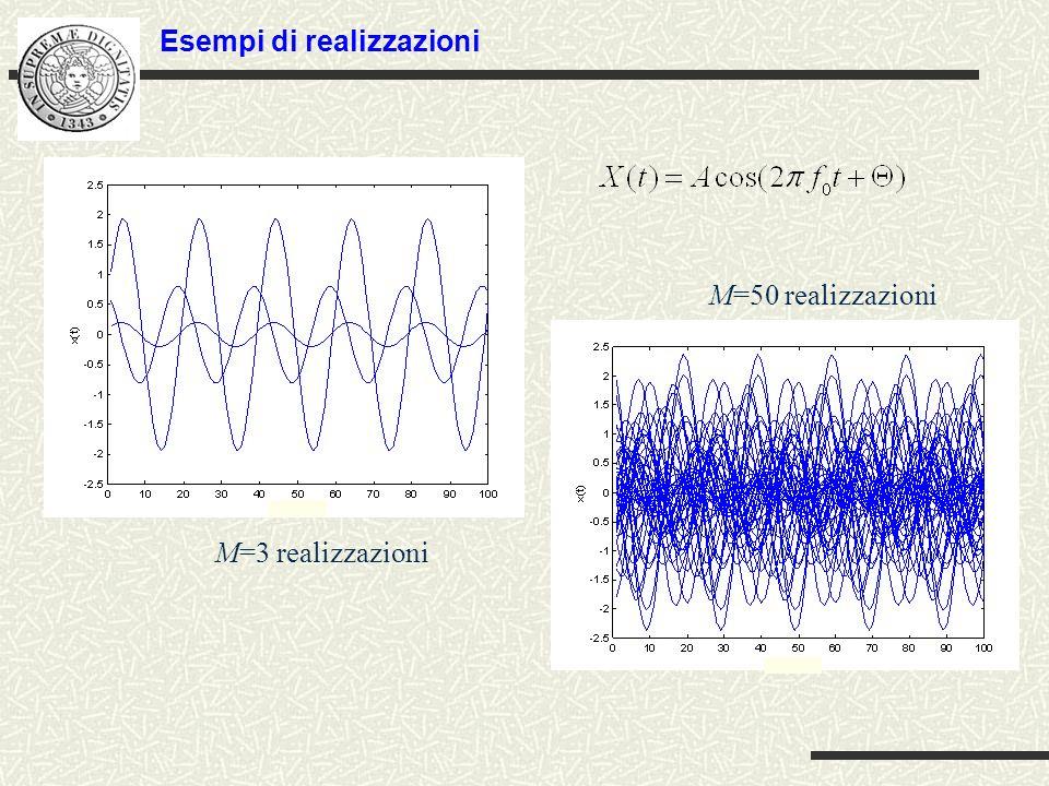 Esempi di realizzazioni M=3 realizzazioni M=50 realizzazioni
