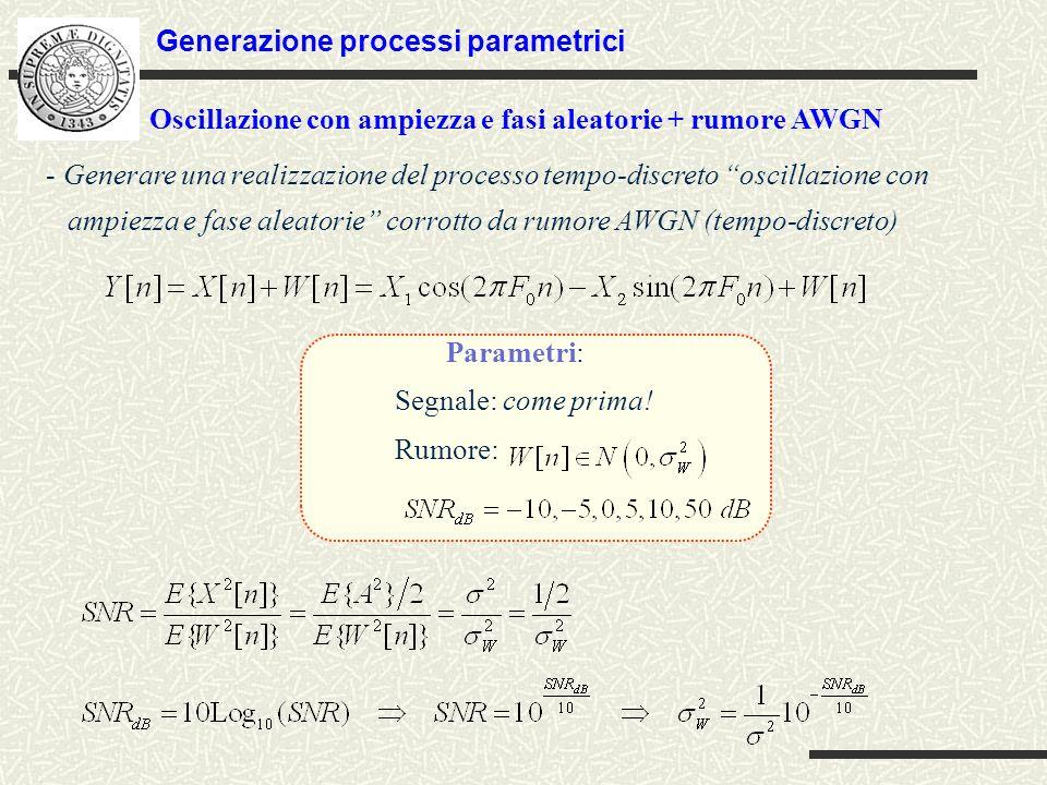 - Generare una realizzazione del processo tempo-discreto oscillazione con ampiezza e fase aleatorie corrotto da rumore AWGN (tempo-discreto) Parametri: Segnale: come prima.