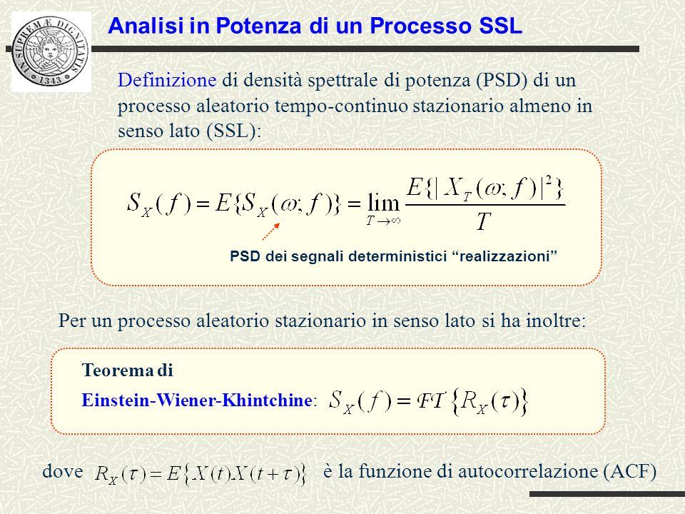Analisi in Potenza di un Processo SSL Teorema di Einstein-Wiener-Khintchine: Definizione di densità spettrale di potenza (PSD) di un processo aleatorio tempo-continuo stazionario almeno in senso lato (SSL): Per un processo aleatorio stazionario in senso lato si ha inoltre: PSD dei segnali deterministici realizzazioni dove è la funzione di autocorrelazione (ACF)