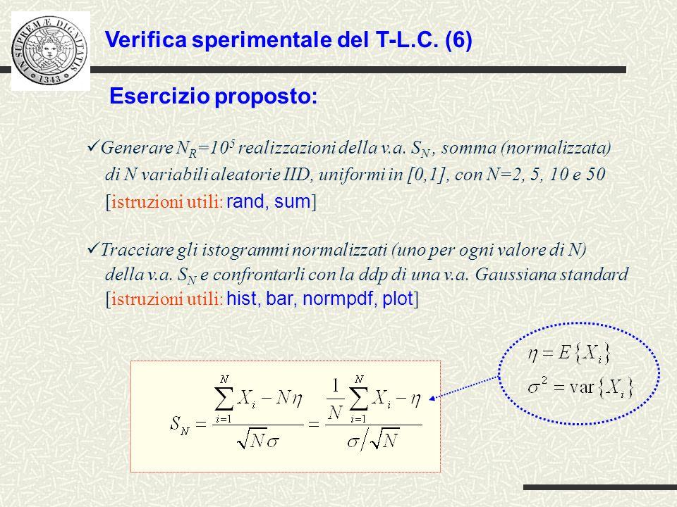 function [eta,sigma] = sommaunif(N) % calcolo istogramma norm.