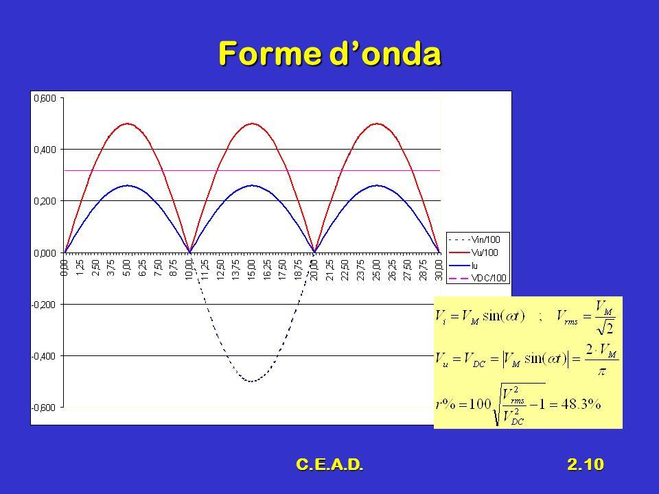C.E.A.D.2.10 Forme donda