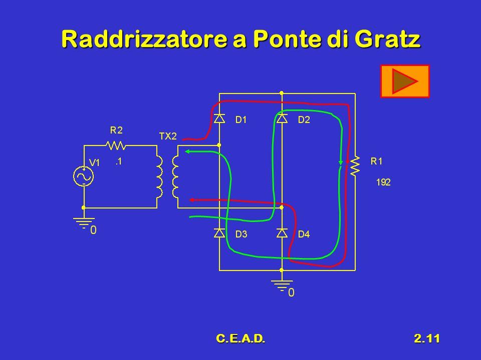 C.E.A.D.2.11 Raddrizzatore a Ponte di Gratz
