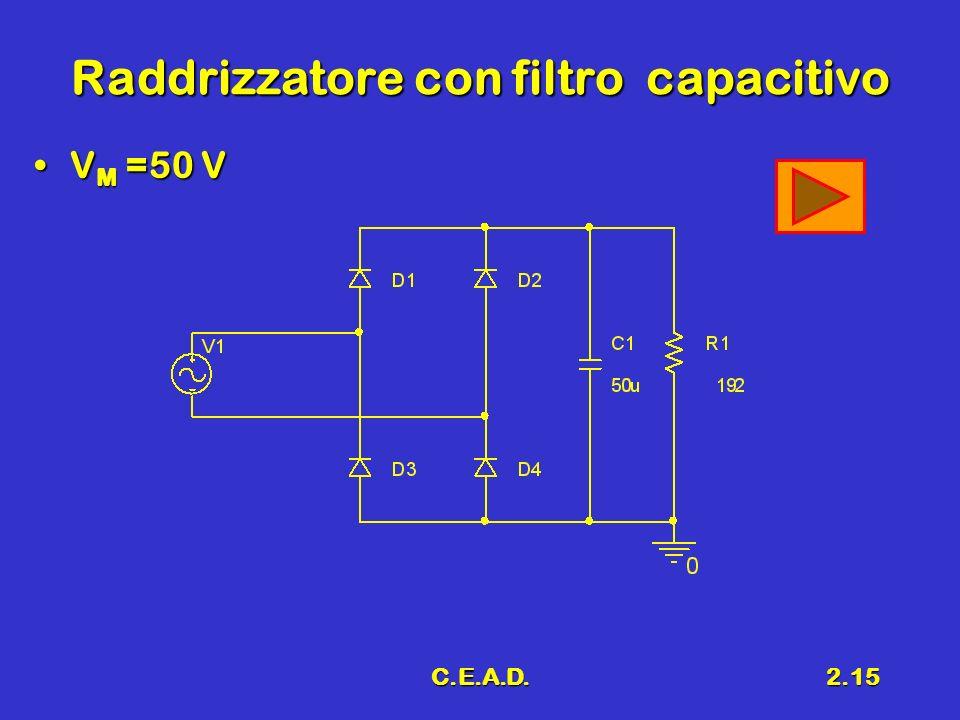 C.E.A.D.2.15 Raddrizzatore con filtro capacitivo V M =50 VV M =50 V
