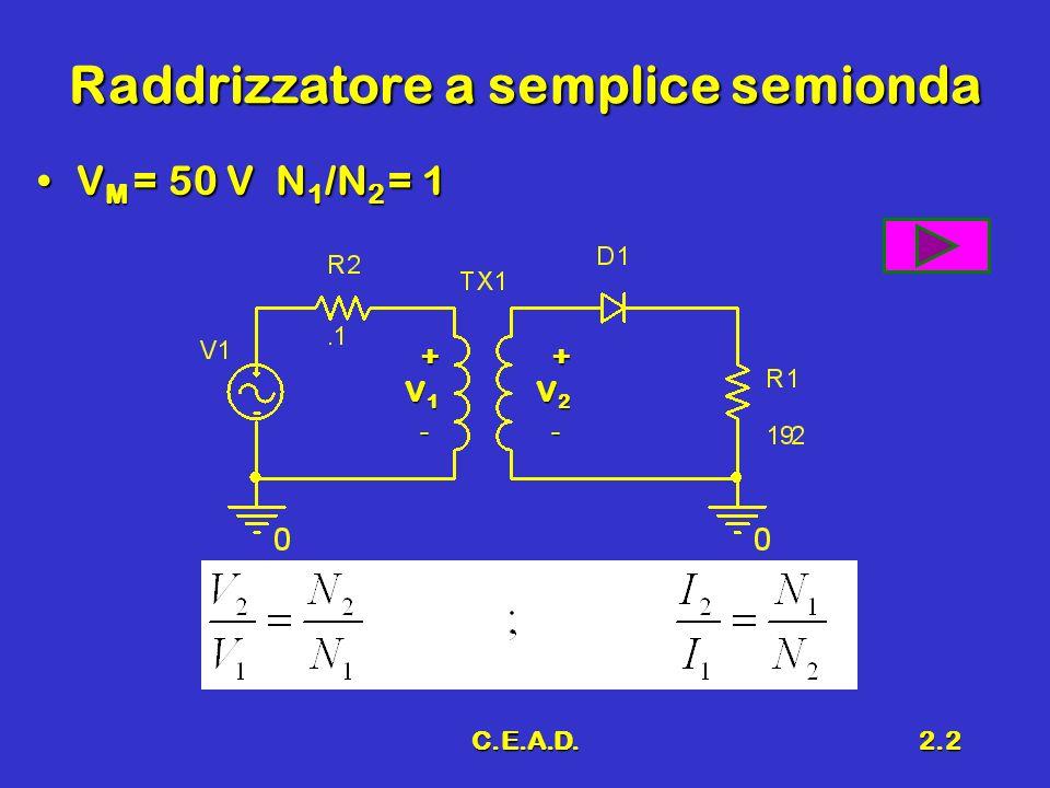 C.E.A.D.2.13 Progetto (ponte) Fornire le specifiche del diodo e il rapporto spire del trasformatore di un raddrizzatore a semplice semionda in grado di fornire:Fornire le specifiche del diodo e il rapporto spire del trasformatore di un raddrizzatore a semplice semionda in grado di fornire: V DC = 24 VI DC = 2.5 AV DC = 24 VI DC = 2.5 A partendo dalla tensione di rete (220 V 50 Hz) Per i diodi si ha:Per i diodi si ha: V BR > V M = V DC /2 = 37.6 V; I FAV = I DC /2 = 1.25 A,V BR > V M = V DC /2 = 37.6 V; I FAV = I DC /2 = 1.25 A, I RM > I M = I DC /2= 3.9 A Per il trasformatore si ha:Per il trasformatore si ha: N 1 /N 2 =(V RMS 2)/V M = (220 2)/37.6 = 8.27N 1 /N 2 =(V RMS 2)/V M = (220 2)/37.6 = 8.27