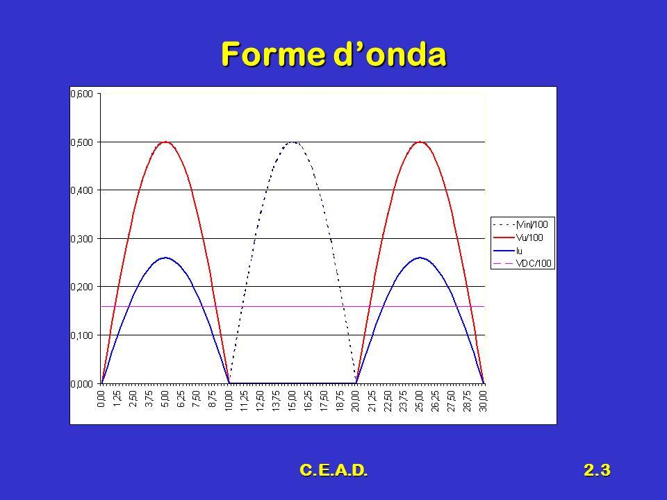 C.E.A.D.2.4 Calcolo delle grandezze elettriche