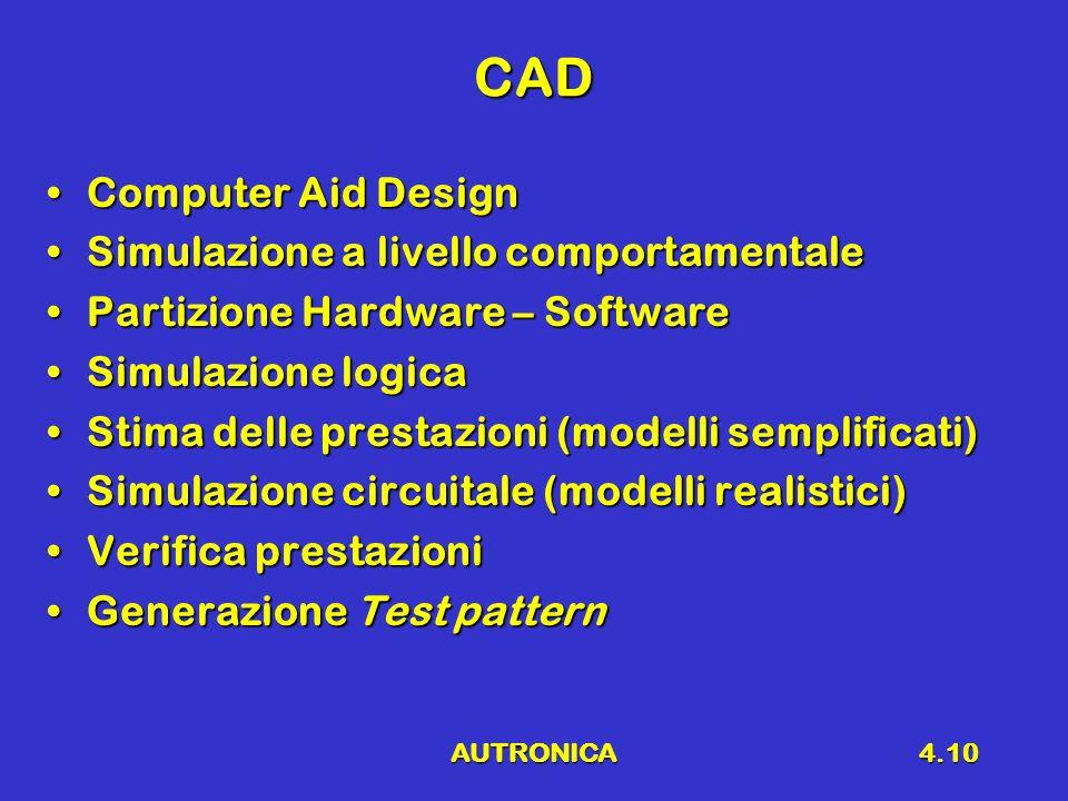 AUTRONICA4.10 CAD Computer Aid DesignComputer Aid Design Simulazione a livello comportamentaleSimulazione a livello comportamentale Partizione Hardwar
