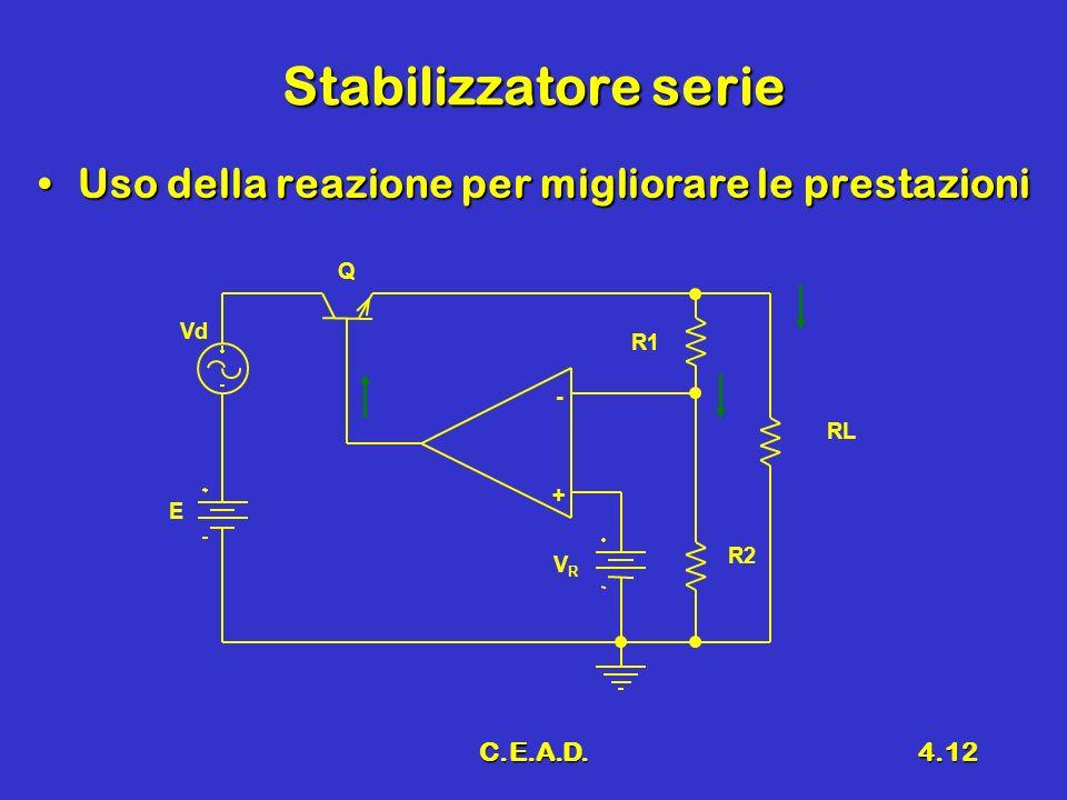 C.E.A.D.4.12 Stabilizzatore serie Uso della reazione per migliorare le prestazioniUso della reazione per migliorare le prestazioni E Vd RL Q + - R2 R1