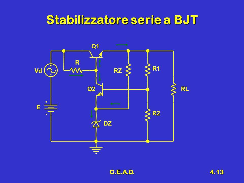 C.E.A.D.4.13 Stabilizzatore serie a BJT R2 Vd R1 Q1 E RL R Q2 DZ RZ
