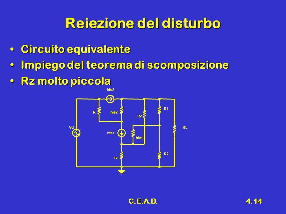 C.E.A.D.4.14 Reiezione del disturbo Circuito equivalenteCircuito equivalente Impiego del teorema di scomposizioneImpiego del teorema di scomposizione