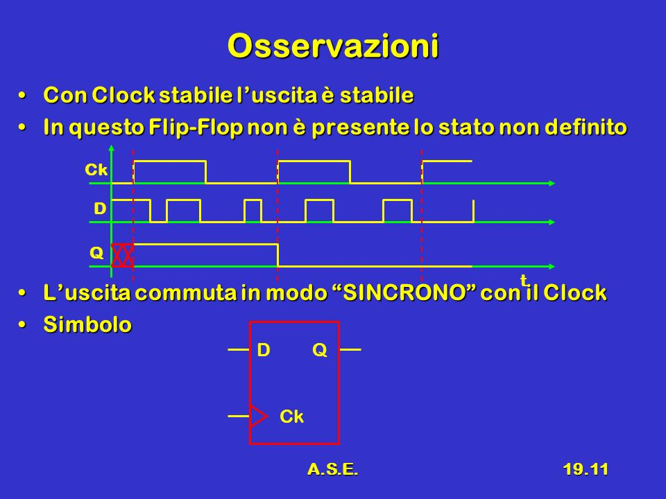A.S.E.19.11 Osservazioni Con Clock stabile luscita è stabileCon Clock stabile luscita è stabile In questo Flip-Flop non è presente lo stato non defini