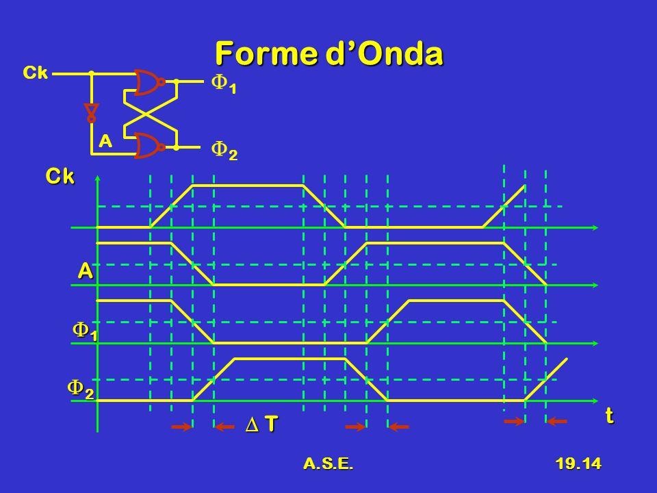 A.S.E.19.14 Forme dOnda Ck A 1 2 t T 1 2 Ck A