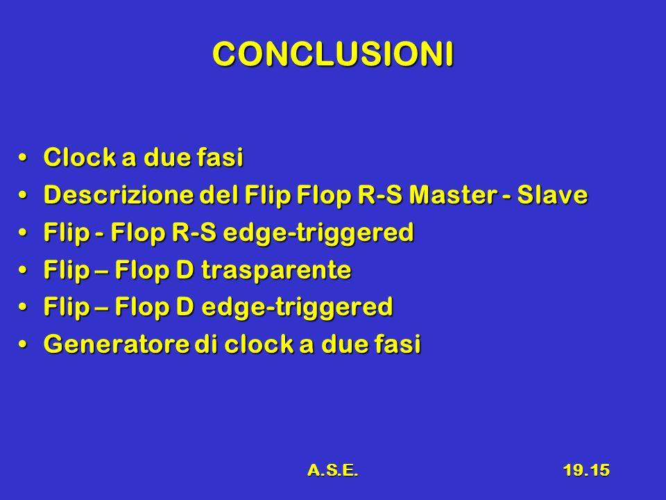 A.S.E.19.15 CONCLUSIONI Clock a due fasiClock a due fasi Descrizione del Flip Flop R-S Master - SlaveDescrizione del Flip Flop R-S Master - Slave Flip