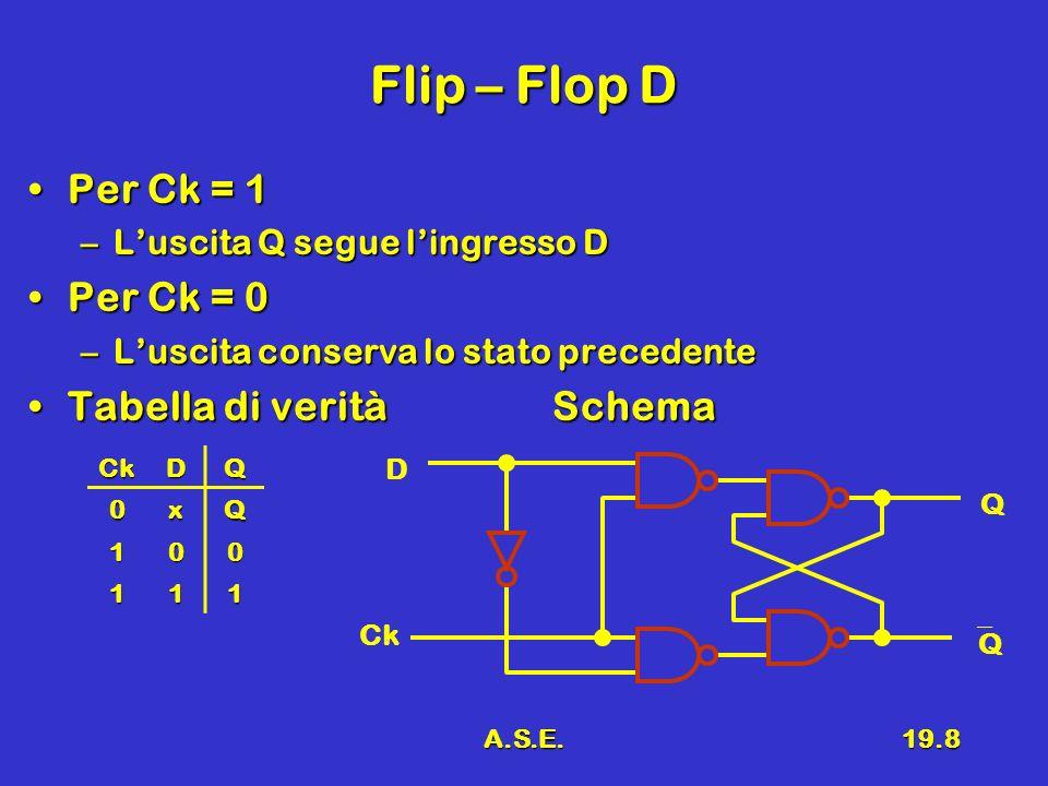 A.S.E.19.8 Flip – Flop D Per Ck = 1Per Ck = 1 –Luscita Q segue lingresso D Per Ck = 0Per Ck = 0 –Luscita conserva lo stato precedente Tabella di verit