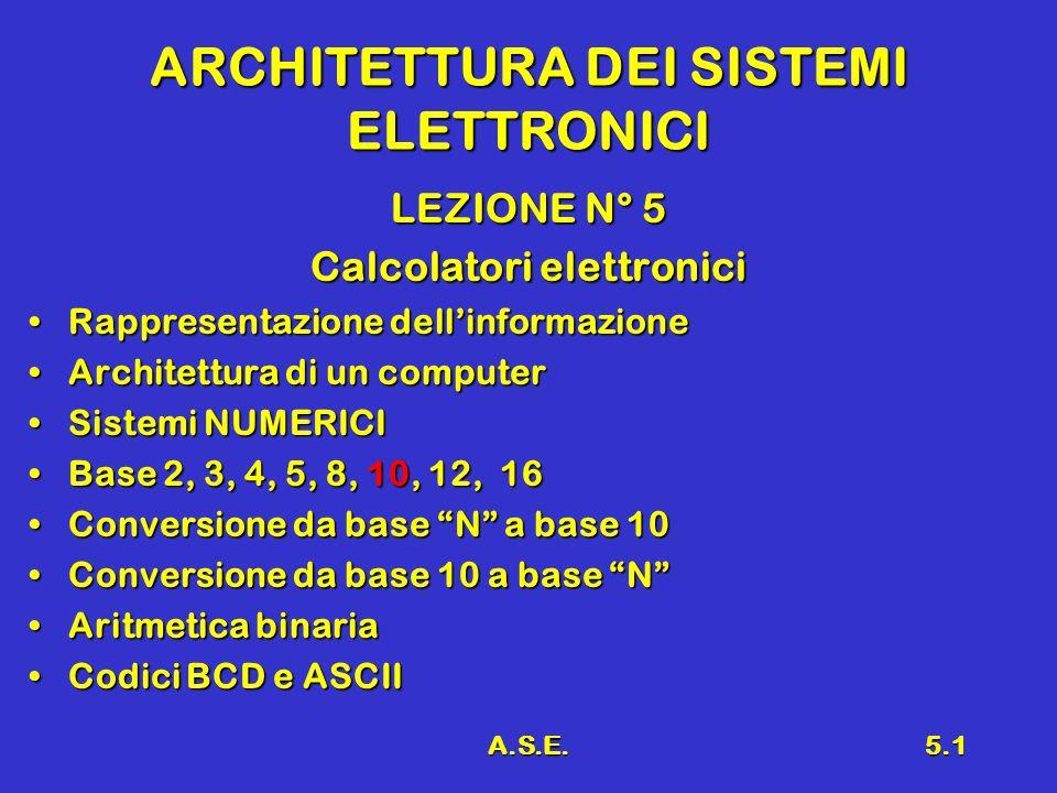 A.S.E.5.1 ARCHITETTURA DEI SISTEMI ELETTRONICI LEZIONE N° 5 Calcolatori elettronici Rappresentazione dellinformazioneRappresentazione dellinformazione Architettura di un computerArchitettura di un computer Sistemi NUMERICISistemi NUMERICI Base 2, 3, 4, 5, 8, 10, 12, 16Base 2, 3, 4, 5, 8, 10, 12, 16 Conversione da base N a base 10Conversione da base N a base 10 Conversione da base 10 a base NConversione da base 10 a base N Aritmetica binariaAritmetica binaria Codici BCD e ASCIICodici BCD e ASCII