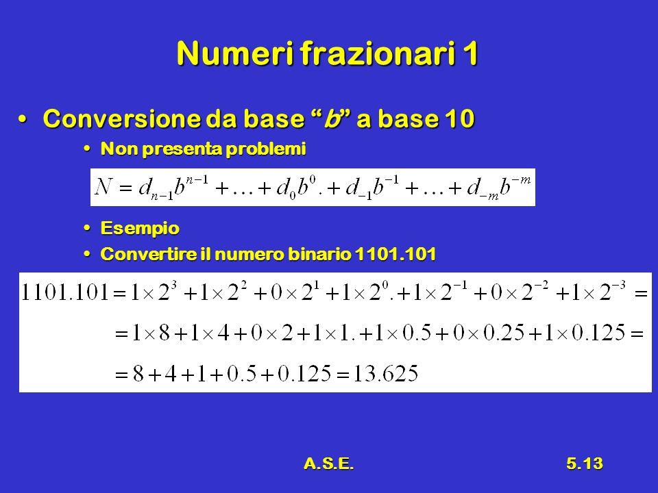 A.S.E.5.13 Numeri frazionari 1 Conversione da base b a base 10Conversione da base b a base 10 Non presenta problemiNon presenta problemi EsempioEsempio Convertire il numero binario 1101.101Convertire il numero binario 1101.101