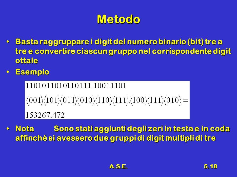A.S.E.5.18 Metodo Basta raggruppare i digit del numero binario (bit) tre a tre e convertire ciascun gruppo nel corrispondente digit ottaleBasta raggruppare i digit del numero binario (bit) tre a tre e convertire ciascun gruppo nel corrispondente digit ottale EsempioEsempio NotaSono stati aggiunti degli zeri in testa e in coda affinché si avessero due gruppi di digit multipli di treNotaSono stati aggiunti degli zeri in testa e in coda affinché si avessero due gruppi di digit multipli di tre