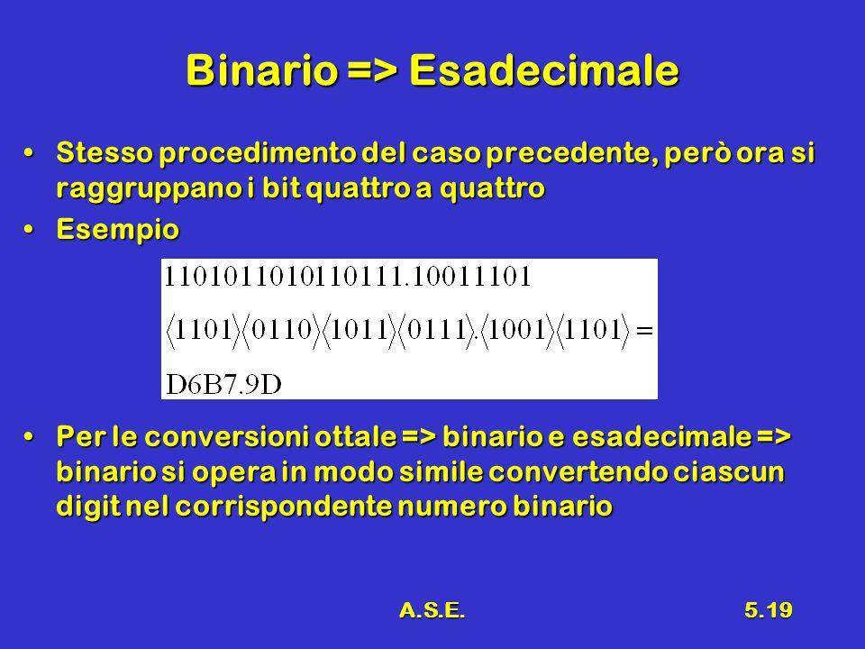 A.S.E.5.19 Binario => Esadecimale Stesso procedimento del caso precedente, però ora si raggruppano i bit quattro a quattroStesso procedimento del caso precedente, però ora si raggruppano i bit quattro a quattro EsempioEsempio Per le conversioni ottale => binario e esadecimale => binario si opera in modo simile convertendo ciascun digit nel corrispondente numero binarioPer le conversioni ottale => binario e esadecimale => binario si opera in modo simile convertendo ciascun digit nel corrispondente numero binario