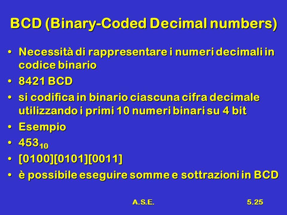 A.S.E.5.25 BCD (Binary-Coded Decimal numbers) Necessità di rappresentare i numeri decimali in codice binarioNecessità di rappresentare i numeri decimali in codice binario 8421 BCD8421 BCD si codifica in binario ciascuna cifra decimale utilizzando i primi 10 numeri binari su 4 bitsi codifica in binario ciascuna cifra decimale utilizzando i primi 10 numeri binari su 4 bit EsempioEsempio 453 10453 10 [0100][0101][0011][0100][0101][0011] è possibile eseguire somme e sottrazioni in BCDè possibile eseguire somme e sottrazioni in BCD