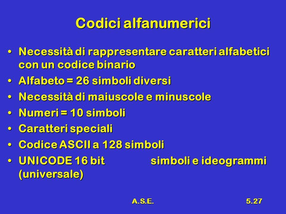 A.S.E.5.27 Codici alfanumerici Necessità di rappresentare caratteri alfabetici con un codice binarioNecessità di rappresentare caratteri alfabetici co