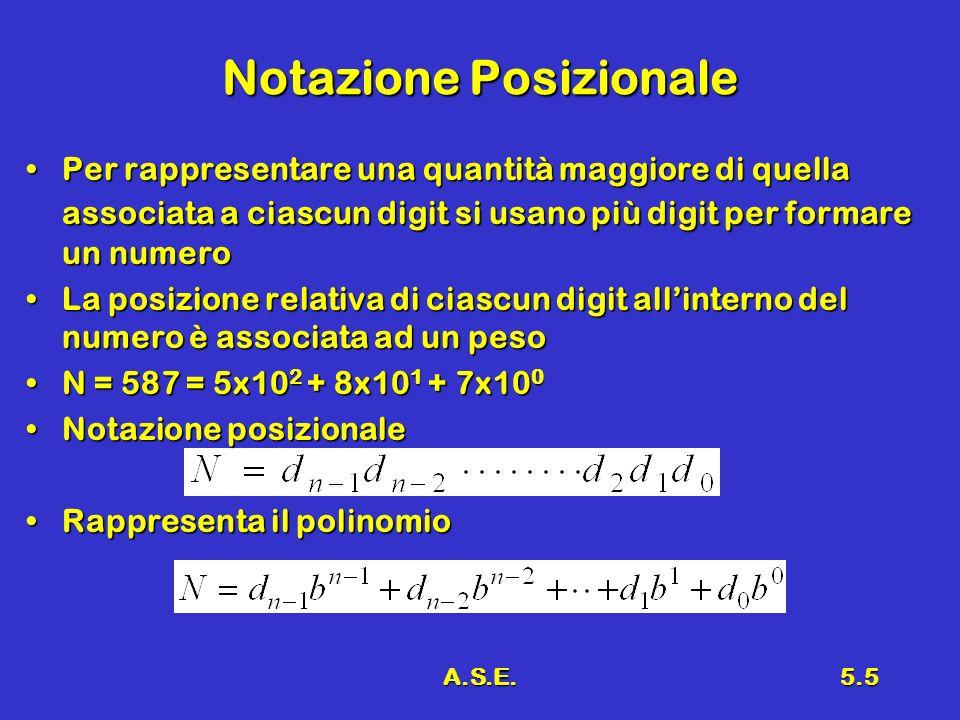 A.S.E.5.5 Notazione Posizionale Per rappresentare una quantità maggiore di quella associata a ciascun digit si usano più digit per formare un numeroPe