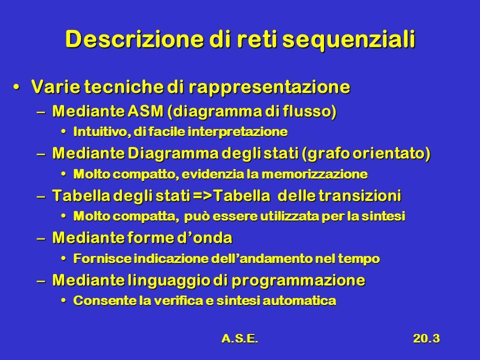 A.S.E.20.3 Descrizione di reti sequenziali Varie tecniche di rappresentazioneVarie tecniche di rappresentazione –Mediante ASM (diagramma di flusso) In