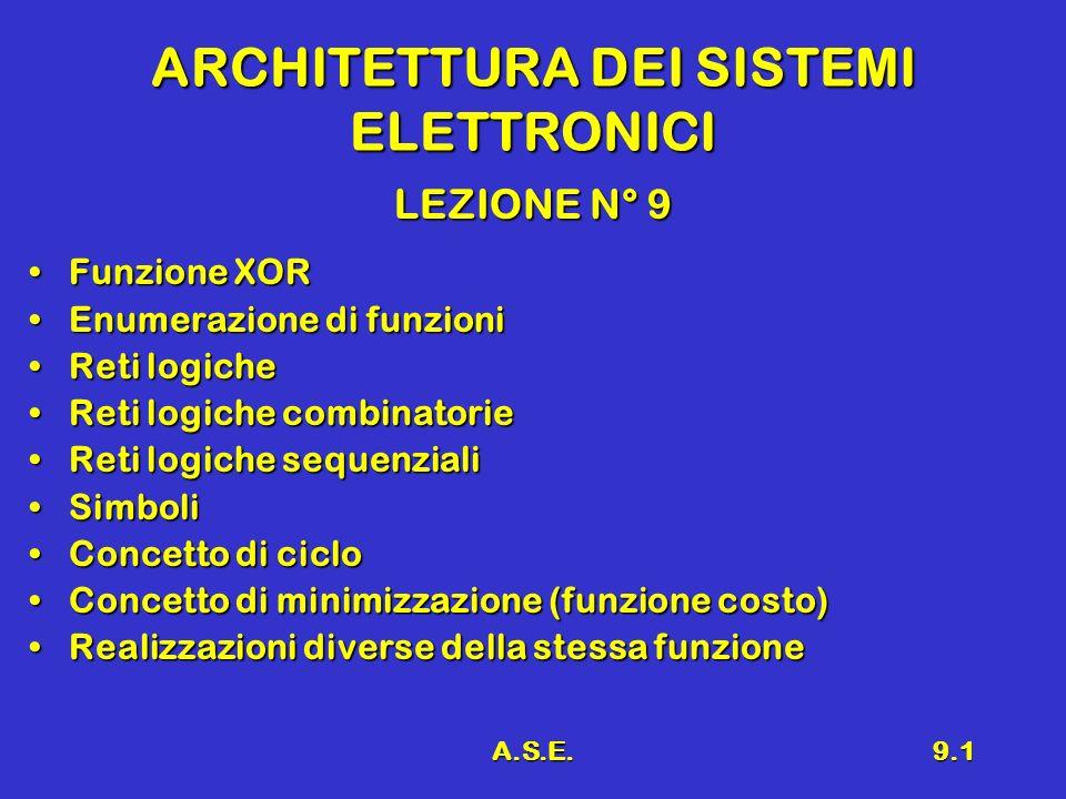 A.S.E.9.1 ARCHITETTURA DEI SISTEMI ELETTRONICI LEZIONE N° 9 Funzione XORFunzione XOR Enumerazione di funzioniEnumerazione di funzioni Reti logicheReti logiche Reti logiche combinatorieReti logiche combinatorie Reti logiche sequenzialiReti logiche sequenziali SimboliSimboli Concetto di cicloConcetto di ciclo Concetto di minimizzazione (funzione costo)Concetto di minimizzazione (funzione costo) Realizzazioni diverse della stessa funzioneRealizzazioni diverse della stessa funzione