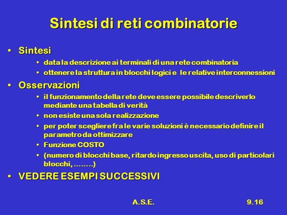 A.S.E.9.16 Sintesi di reti combinatorie SintesiSintesi data la descrizione ai terminali di una rete combinatoriadata la descrizione ai terminali di un