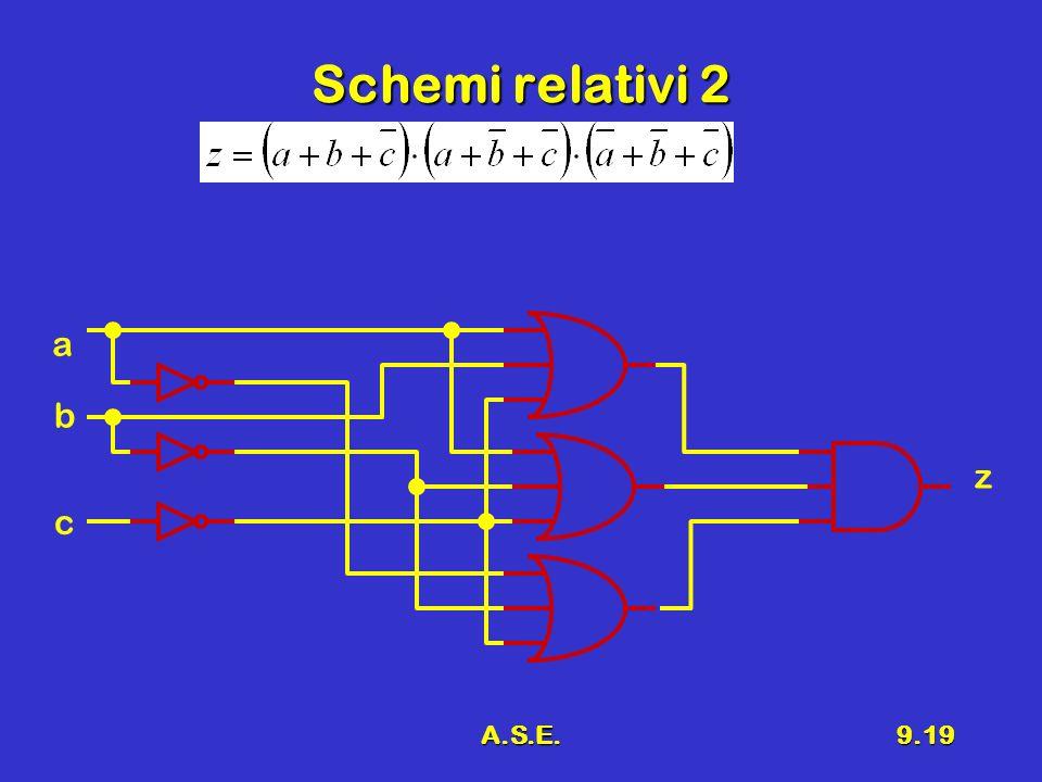 A.S.E.9.19 Schemi relativi 2 a b c z