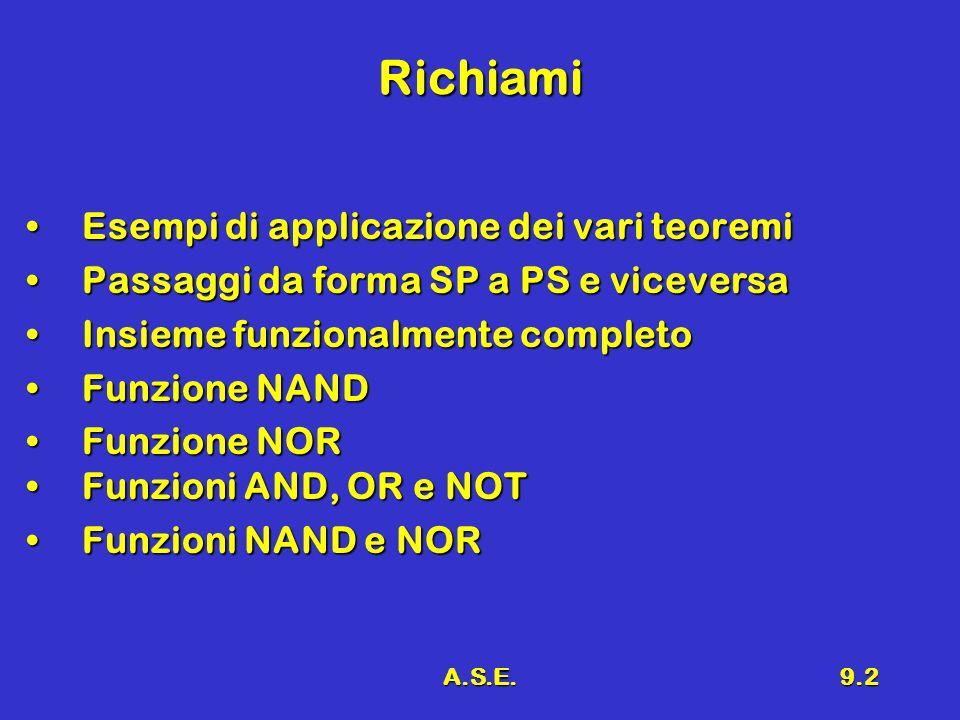 A.S.E.9.2 Richiami Esempi di applicazione dei vari teoremiEsempi di applicazione dei vari teoremi Passaggi da forma SP a PS e viceversaPassaggi da forma SP a PS e viceversa Insieme funzionalmente completoInsieme funzionalmente completo Funzione NANDFunzione NAND Funzione NORFunzione NOR Funzioni AND, OR e NOTFunzioni AND, OR e NOT Funzioni NAND e NORFunzioni NAND e NOR