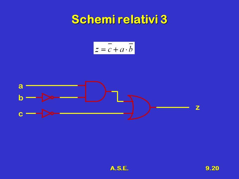 A.S.E.9.20 Schemi relativi 3 a b c z