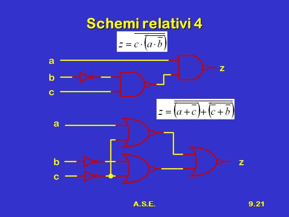 A.S.E.9.21 Schemi relativi 4 a b c z a b c z