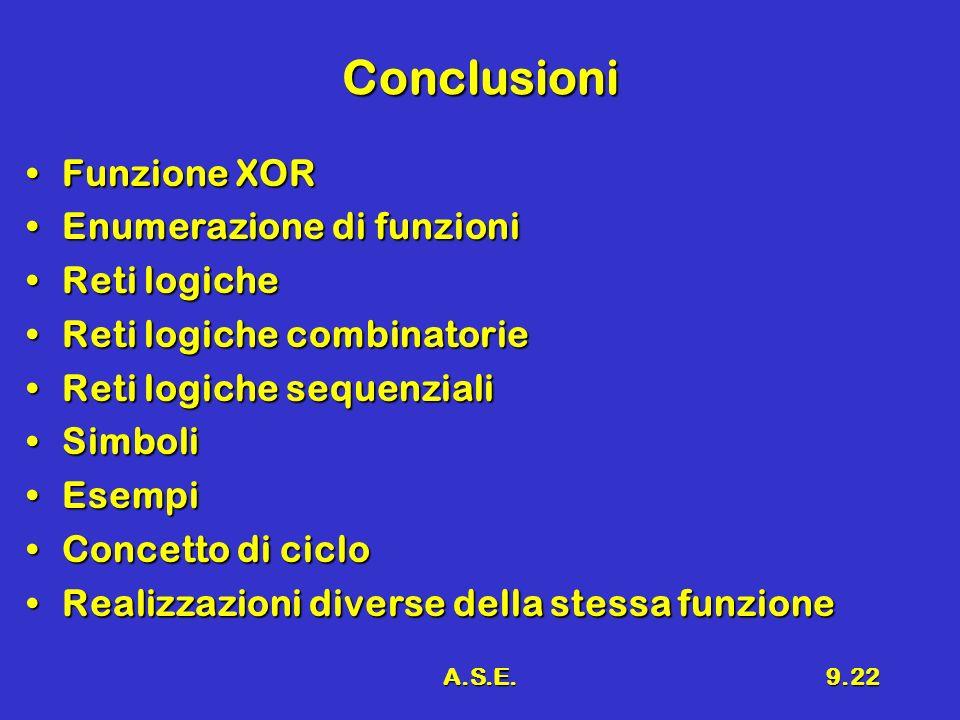 A.S.E.9.22 Conclusioni Funzione XORFunzione XOR Enumerazione di funzioniEnumerazione di funzioni Reti logicheReti logiche Reti logiche combinatorieReti logiche combinatorie Reti logiche sequenzialiReti logiche sequenziali SimboliSimboli EsempiEsempi Concetto di cicloConcetto di ciclo Realizzazioni diverse della stessa funzioneRealizzazioni diverse della stessa funzione