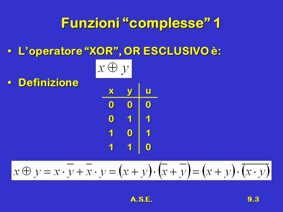 A.S.E.9.3 Funzioni complesse 1 Loperatore XOR, OR ESCLUSIVO è:Loperatore XOR, OR ESCLUSIVO è: DefinizioneDefinizionexyu000 011 101 110