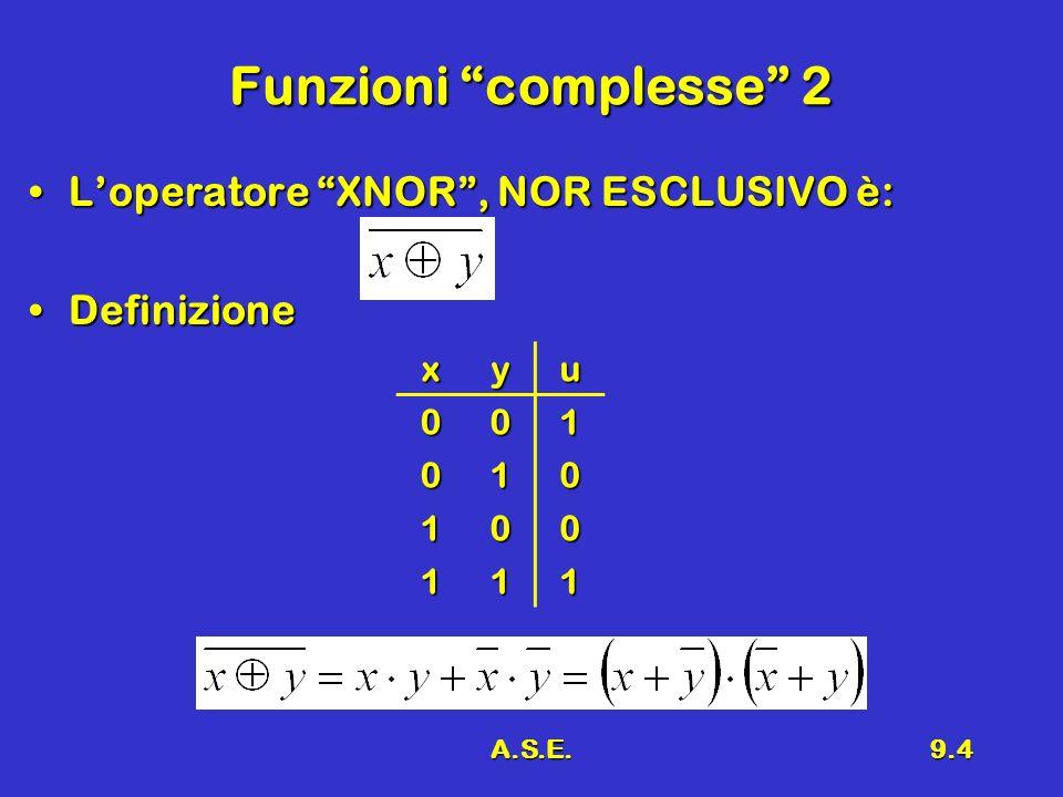 A.S.E.9.4 Funzioni complesse 2 Loperatore XNOR, NOR ESCLUSIVO è:Loperatore XNOR, NOR ESCLUSIVO è: DefinizioneDefinizionexyu001 010 100 111