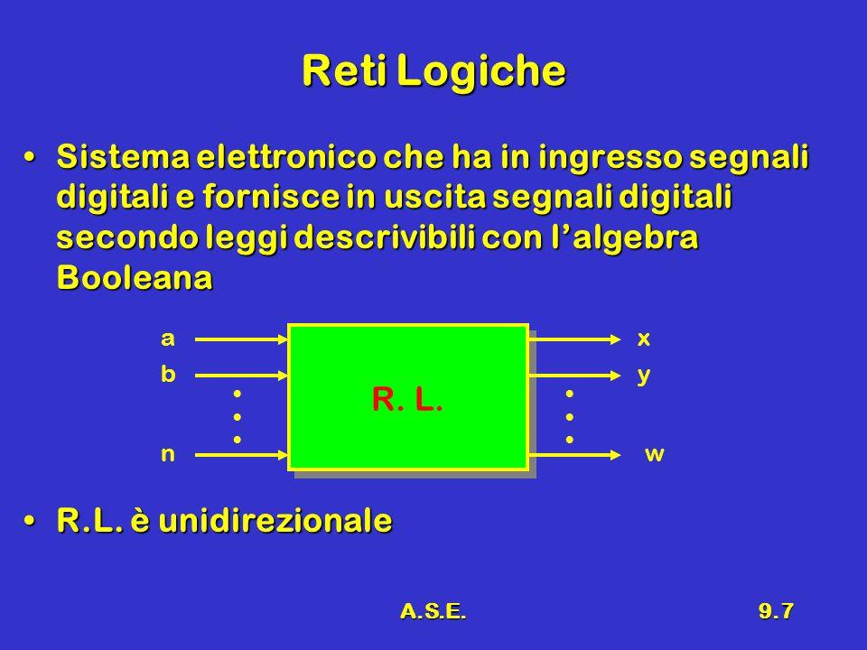 A.S.E.9.8 Tipi di reti Reti COMBINATORIEReti COMBINATORIE In qualunque istante le uscite sono funzione del valore che gli ingressi hanno in quellistanteIn qualunque istante le uscite sono funzione del valore che gli ingressi hanno in quellistante Il comportamento (uscite in funzione degli ingressi) è descritto da una tabellaIl comportamento (uscite in funzione degli ingressi) è descritto da una tabella Reti SEQUENZIALIReti SEQUENZIALI In un determinato istante le uscite sono funzione del valore che gli ingressi hanno in quellistante e i valori che hanno assunto precedentementeIn un determinato istante le uscite sono funzione del valore che gli ingressi hanno in quellistante e i valori che hanno assunto precedentemente La descrizione è più complessaLa descrizione è più complessa Stati InterniStati Interni Reti dotate di MEMORIAReti dotate di MEMORIA